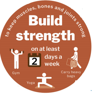 Build Strength Chief Medical Officer Physical Activity Guidelines 2019