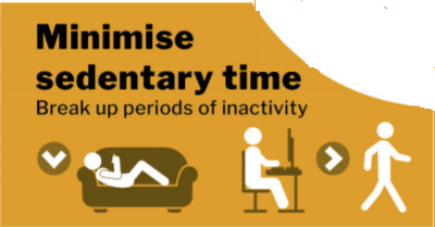 Inforgraphic showing that you should sit less and minimise sedentary time.